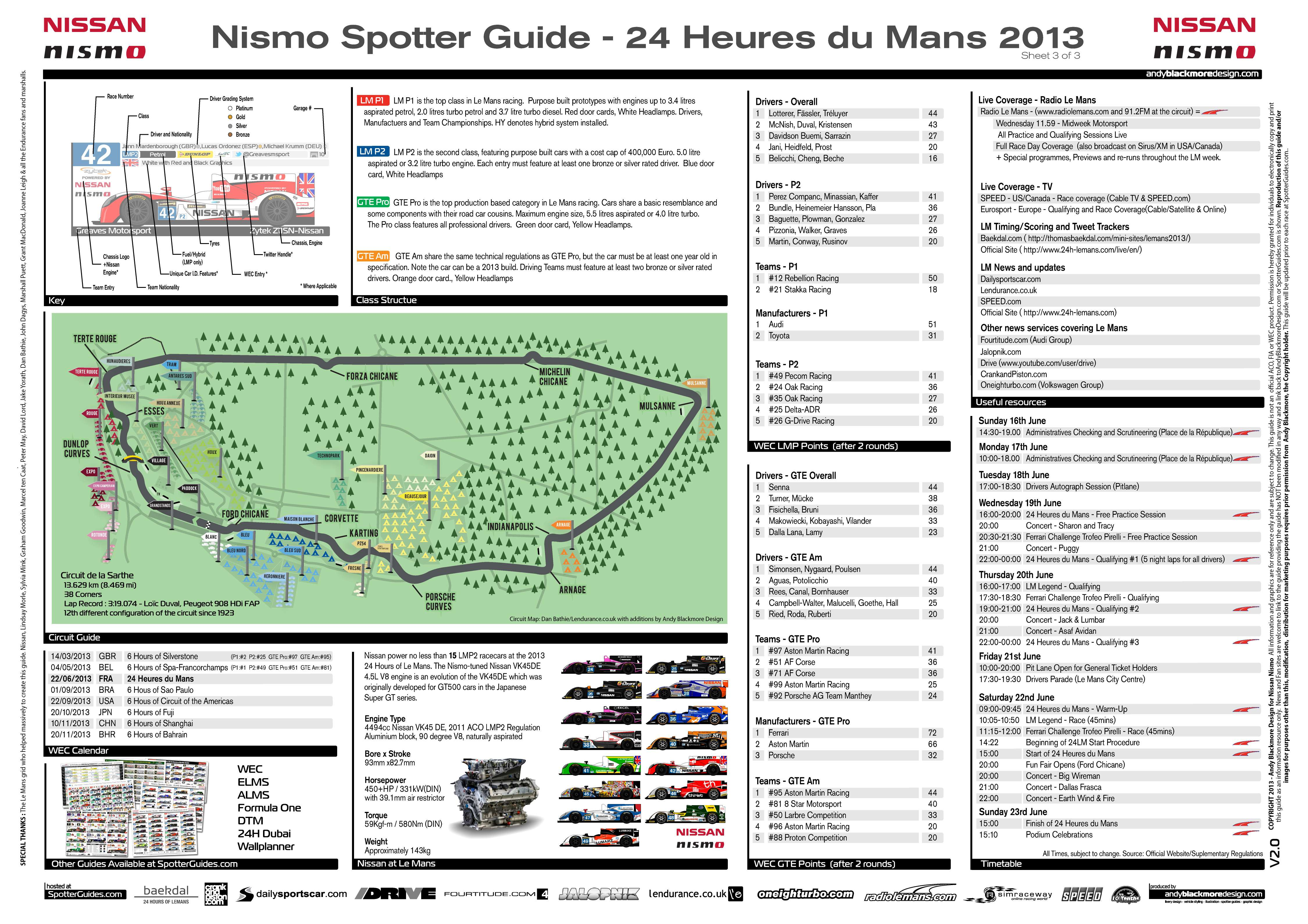 Le Mans 24 Hours 2013 Spotter Guide Classification and Track