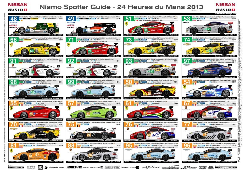 NewMotoring Le Mans 24 Hours 2013 Spotter Guide GTE Pro ...