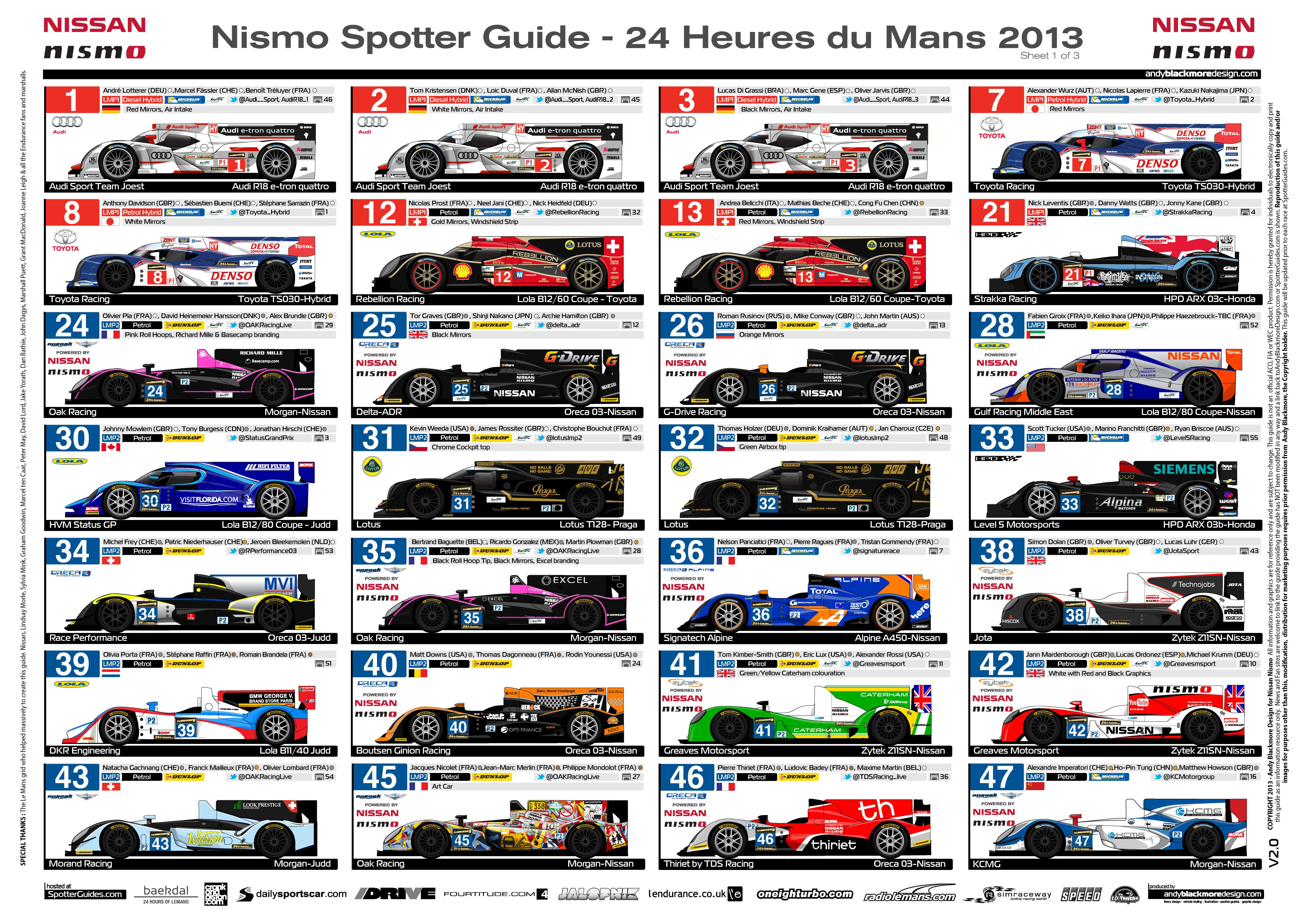 Le Mans 24 Hours 2013 Spotter Guide LMP1 LMP2