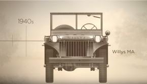 75th-Anniversary-Evolution-of-Jeep-brand-Vehicles